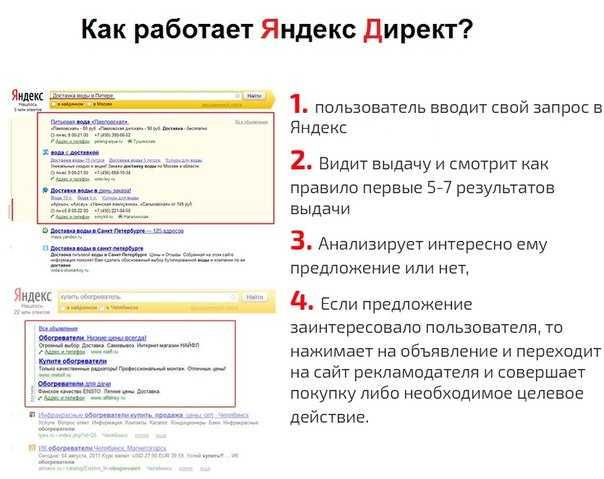 Настройка Яндекс Директ - 2